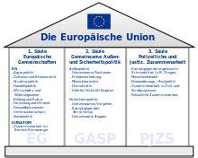 europaeische gemeinschaft wikipedia