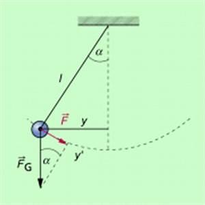 Gewichtskraft Berechnen : fadenpendel in physik sch lerlexikon lernhelfer ~ Themetempest.com Abrechnung