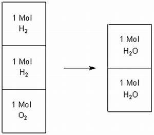 Molvolumen Berechnen : prof blumes medienangebot vermischtes bonbons f r den chemieunterricht ~ Themetempest.com Abrechnung