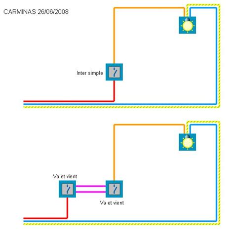 forum 233 lectricit 233 conseils sch 233 ma de montage d un point lumineux avec interrupteur