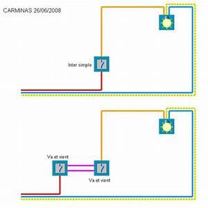 Interrupteur Variateur De Lumiere : interrupteur regulateur lumiere interrupteur variateur ~ Farleysfitness.com Idées de Décoration