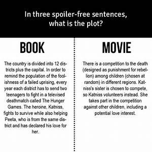 Movie Vs  Book   U0026 39 The Hunger Games U0026 39
