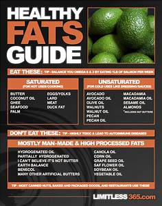 Is Polyunsaturated Fat Bad