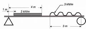 Beam Reactions And Diagrams  U2013 Strength Of Materials