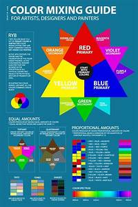 Color Chart With Names Ryb Color Mixing Chart Guide Poster Tool Formula Pdf Blue