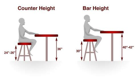bar height table dimensions search details