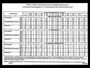 Zu Versteuerndes Einkommen Berechnen Tabelle : die verteilung der steuerlast in deutschland claus ~ Themetempest.com Abrechnung