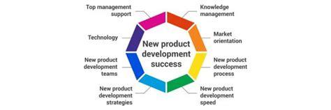 technology development strategies  small businesses