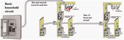 household electrical wiring diagram efcaviation com