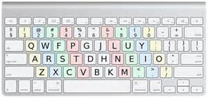 printable keyboard map mmo images