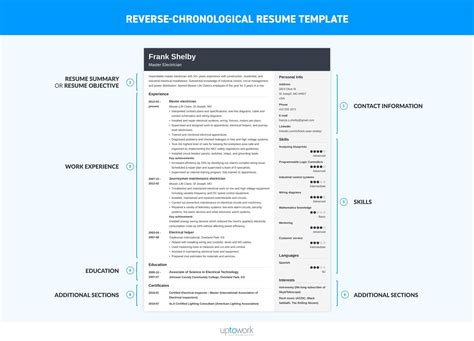 How To Create A Pdf Resume by Resume Formats The Best One In 3 Steps Exles
