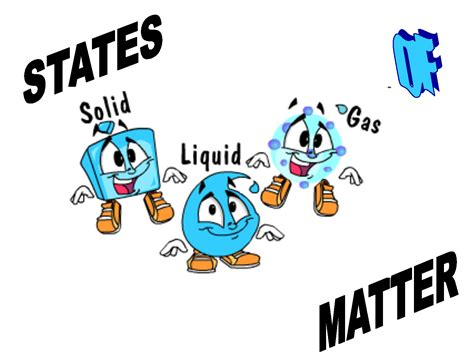 Solid Liquid Gas Clipart