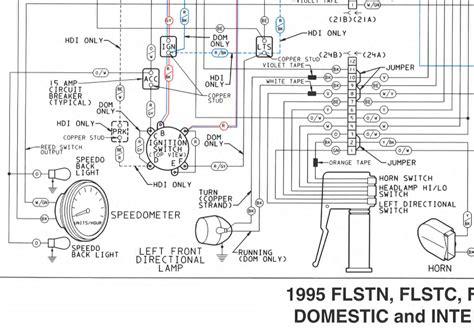 Harley Davidson Wiring Diagram Fuse by 1992 Harley Sportster Wiring Diagrams Wiring Wiring