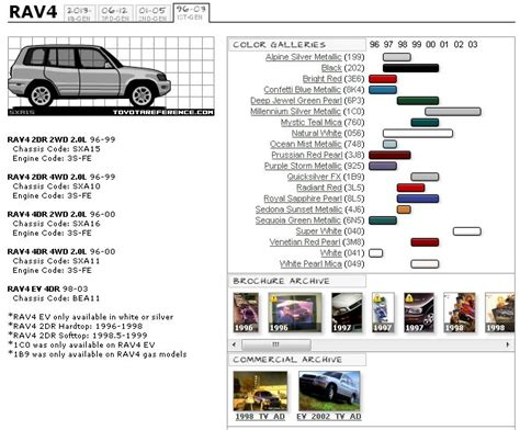 car images  pinterest rav toyota rav  cars