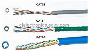 Eli5  The Difference Between Cat5  Cat5e  Cat6  Cat6a And Cat7   Techsupport
