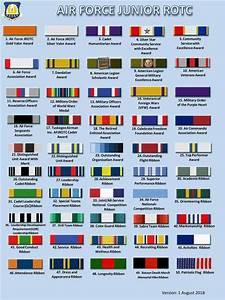 Army Medals Chart Mil Bar Plastics Afjrotc Ribbon Chart 2018