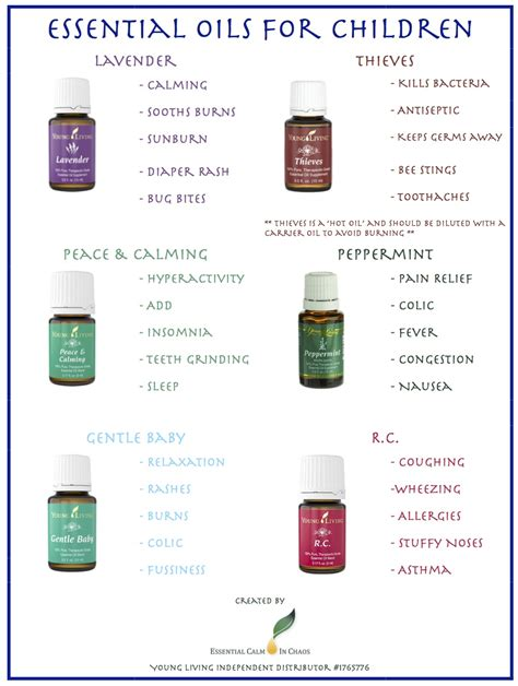 Essential Oils For Children Essentialcalminchaos