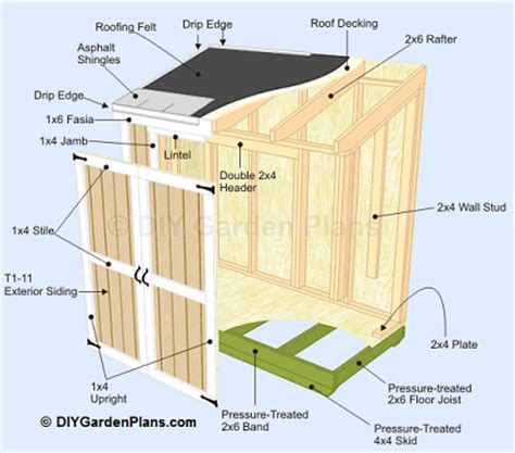 6x8 Storage Shed Plans Free by Lean To Garden Sheds On Pinterest Storage Sheds Sheds