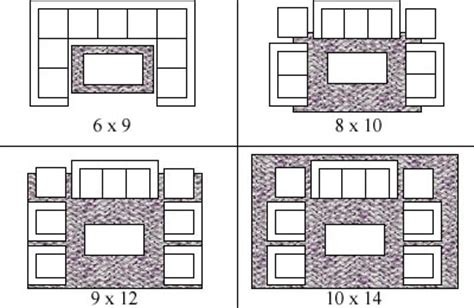 Size Of Living Room Rug by How To Choose The Correct Size Rug For My Living Room