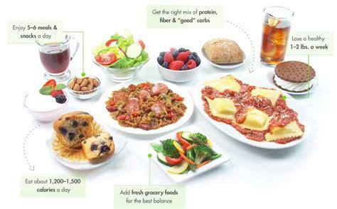 cuisine diet nutrisystem daily calorie tracker