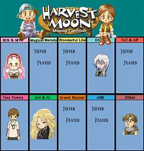 Harvest Moon Marriage Candidates Meme By Invertqueen7 On