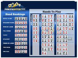 Online Poker Calculator - #1 Poker Odds Calculator Tool 2021