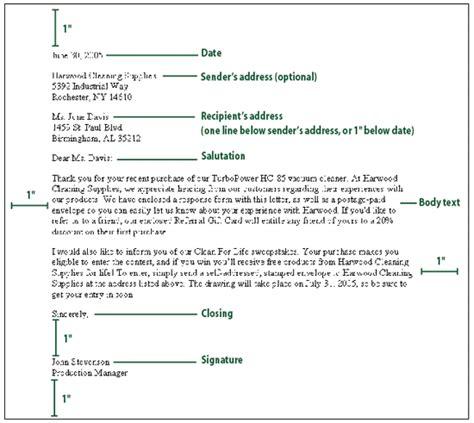 eli journals dont duplicate  effortscreate