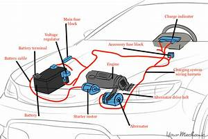 Wiring Diagram For Car Charging System