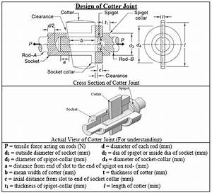 Draw Cotter Joint And Write Steps Involved In Design Of