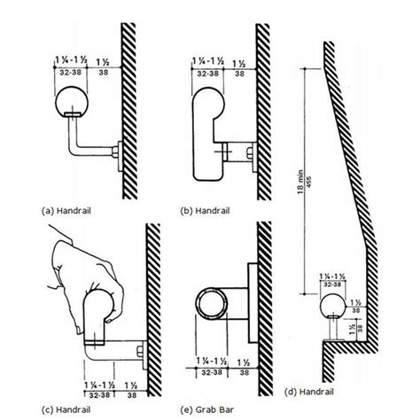 Standard Handrail Size - recessed handrail dimensions search handrail