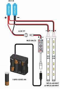Battery Powered Led Light Strips Kit - Single Color