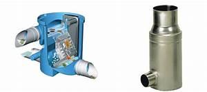 Regenwasser Zu Trinkwasser Aufbereiten : filter f r regenwasser regenwasserfilter faktor technik ~ Watch28wear.com Haus und Dekorationen