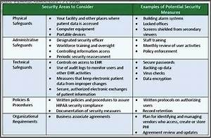 security risk analysis meaningful use template sample With meaningful use security risk analysis template