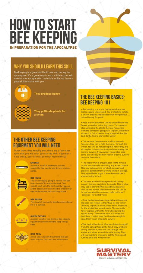 How To Raise Honey Bees Important Steps To Becoming A. Domestic Limited Liability Company. Regulatory Affairs Masters Vinyl Banner Cheap. Professional Javascript For Web Developers Pdf. Sports Management Online Courses. Online School Medical Assistant. Medicare Supplement Insurance Costs. Police Case Management Software. Assisted Living Facilities In Lakeland Fl