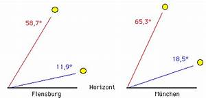 Sonnenstand Verschattung Berechnen : vitamin d berechnung vitamin d 10 fakten die sie wissen sollten ~ Themetempest.com Abrechnung