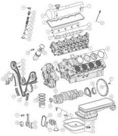 mercedes parts store mercedes engine 1981 91 380se sec sel 420sel engine mercedes parts and accessories