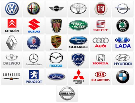What Car Has Av Logo by Auto Industry The Car Brands Make Ecology Is Their