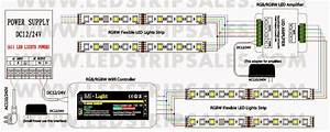 Ledstripsales Com  Flexible Led Strip Lights Wiring
