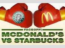 Sustainability Faceoff McDonald's vs Starbucks Fast