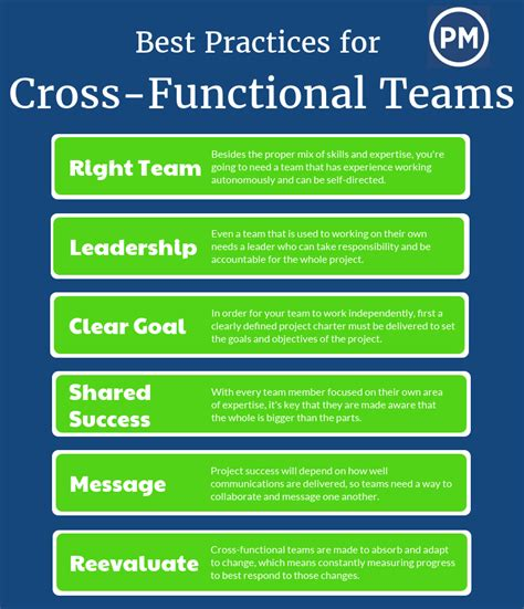 How Do You Evaluate Success by 6 Tips For Developing Cross Functional Teams