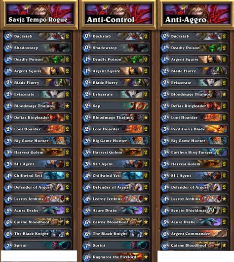 Top Tier Decks Hearthstone Tempo by Deck Dissection Episode 3 Savjz Tempo Rogue