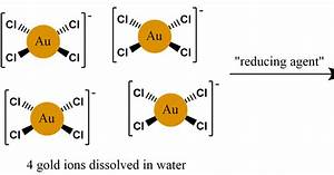 Particle Diagram Of Water