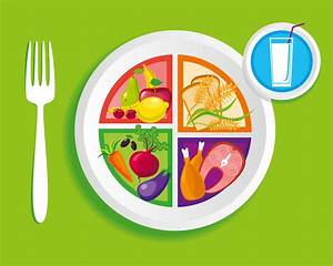 How To Make A Healthy Eating Plate