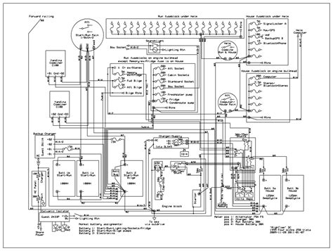software  document boat wiring  hull truth