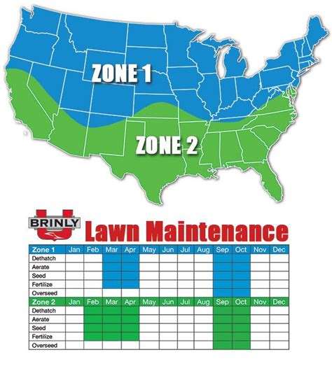 lawn care calendar southeast lawn care calendar back yard makeover 2014 pinterest