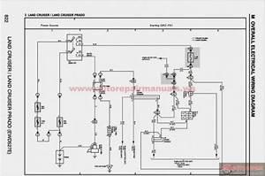 Hyster Forklift Starter Wiring Diagram