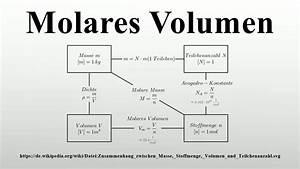 Chemie Mol Berechnen : molares volumen youtube ~ Themetempest.com Abrechnung