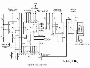 appliance timer electronics project With programmable digital timer circuit