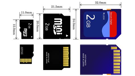 choose   sd card iuvmtech