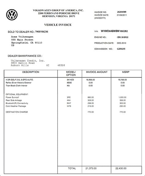 factory invoice  msrp perfect invoice